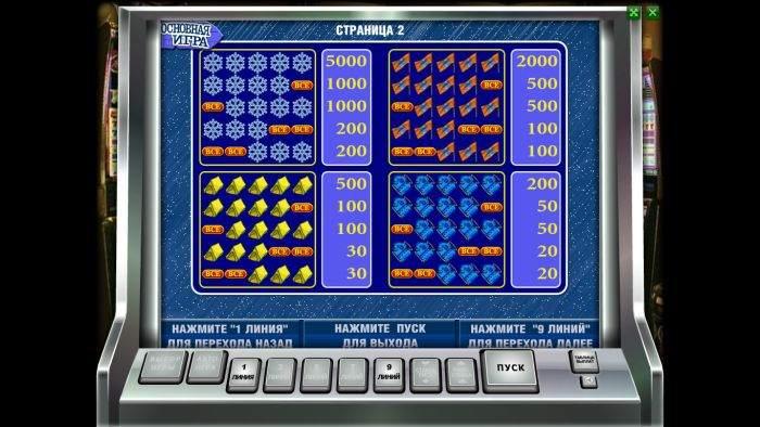 Обзор и характеристики игрового автомата